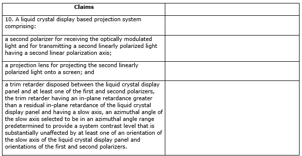 claim chart