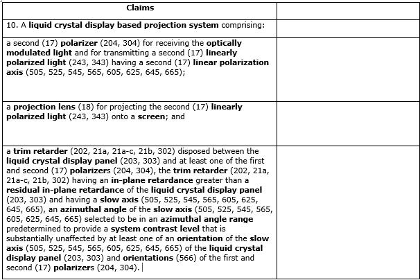 claim chart highlighted