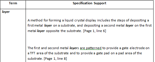 Finding Text Citations in the Specification