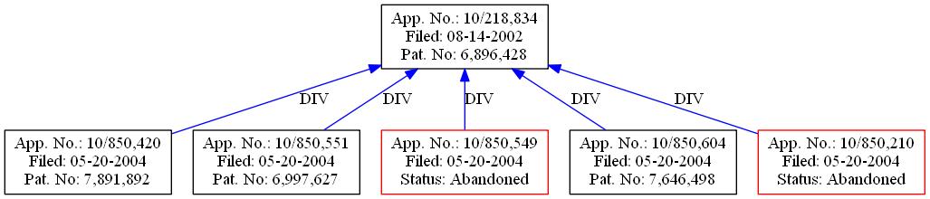 View U S  patent family tree